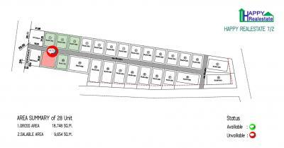 HR07-02 โกดังสำเร็จรูปให้เช่า แพรกษา บางพลี คลองขุด 420 ตรม.